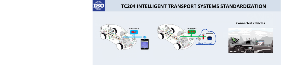 ISO TC204 Intelligent Transport Systems